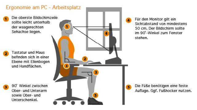 Ergonomie Im Büro Hamburg Ergonomische Büroarbeitsplätze Bk